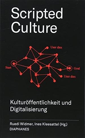 Ines Kleesattel / Ruedi Widmer. Scripted Culture - Kulturöffentlichkeit und Digitalisierung. Diaphanes, 2018.