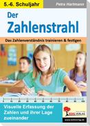 Der Zahlenstrahl / Klasse 5-6