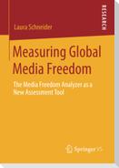 Measuring Global Media Freedom
