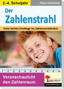 Der Zahlenstrahl / Grundschule