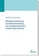 Modellentwicklung zum Benchmarking von Exzellenzclustern mittels Data Science