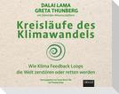 Klima Feedback Loops