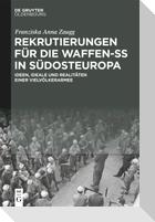 Rekrutierungen für die Waffen-SS in Südosteuropa