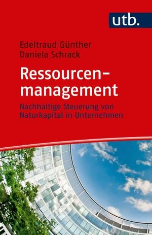 Edeltraud Günther / Daniela Schrack. Ressourcenma