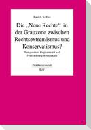 """Die """"Neue Rechte"""" in der Grauzone zwischen Rechtsextremismus und Konservatismus?"""