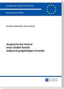 Ansprüche bei Verlust eines GmbH-Anteils aufgrund gutgläubigen Erwerbs
