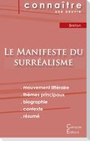 Fiche de lecture Le Manifeste du surréalisme de André Breton (Analyse littéraire de référence et résumé complet)