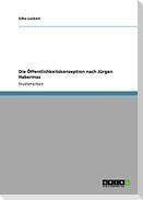 Die Öffentlichkeitskonzeption nach Jürgen Habermas